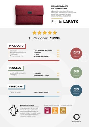 Fichas impacto productos